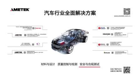 阿美特克汽车行业解决方案