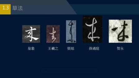 黄简讲书法:七级课程草书1认识草书1修订版﹝自学书法﹞