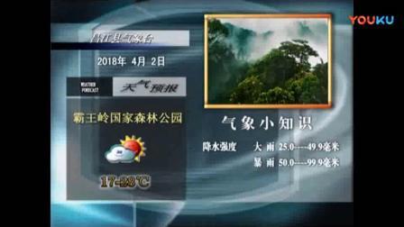 昌江天气预报2018年4月2日