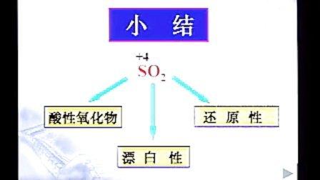 硫氮和可持续发展新课程高中化学特级教师课例示范