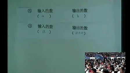 用字母表示数字1五年级上青海全国第八届深化小学数学教学改革观摩交流会教学课例