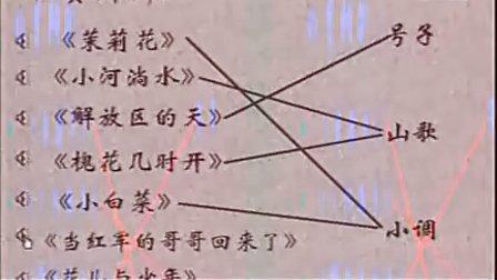 《中国民歌山歌》苏教版程文彬七年级初中音乐优质课课堂实录录像课视频