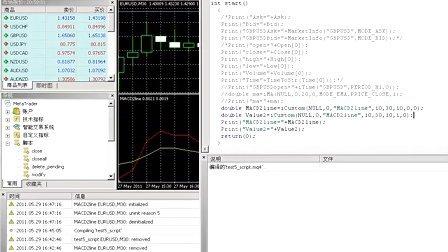 第5课.MT4编程培训教程.如何获取K线数据?如何获取指标数据?