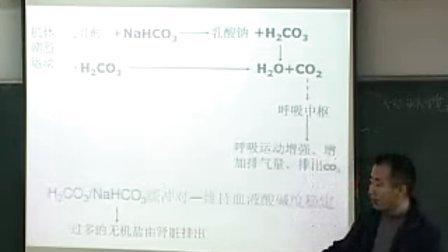 《内环境与稳态》新课程高中生物名师示范课特级教师课例示范爱上精品课堂