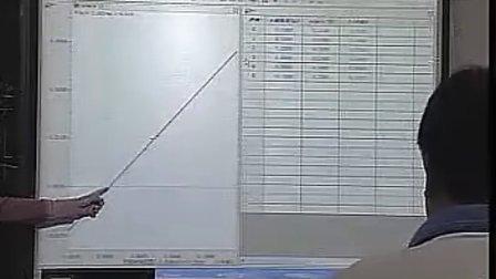 《牛頓第二定律的驗證》新課程高一物理優質課展示
