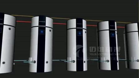 锅炉原理动画演示-三维仿真机械动画制作