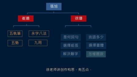 黄简讲书法:四级课程格式1 作品构思﹝自学书法﹞