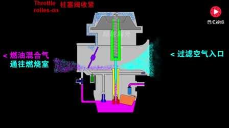 解密摩托车化油器内部结构及工作原理