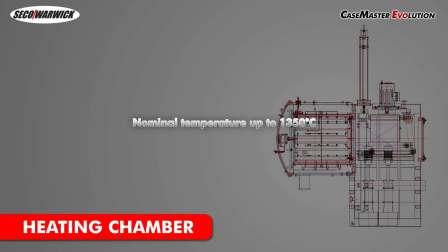 CaseMaster Evolution