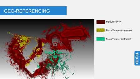 HERON & FARO Focus3D integration