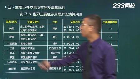 2015证券投资基金从业资格考试 证券投资基金基础知识 精讲班 赵文君 课时40