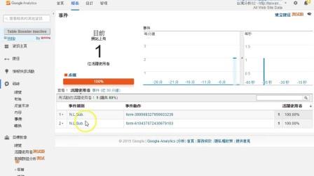 谷歌广告效果分析工具—— GTM 安裝指导(追踪广告效果)