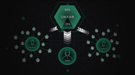 FT公链手续费分配机制