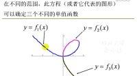 什么是隐函数