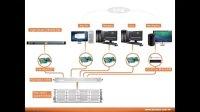 ExaSAN的磁盘陣列与Tiger Technology的元数据服务器