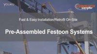 电缆拖令拖令系统安装运输 Pre-Assembled Festoon Systems