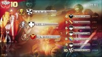 'Unofficial' Clan Wars World Ranking 8-28-2015