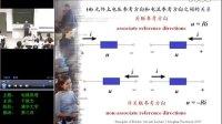 电路原理教学-第2讲-电阻独立源和受控源,KCL,KVL