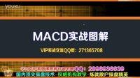 现货投资指标-MACD投资技巧--MACD八骏图在现货市场中的买卖技巧