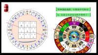 新梅课堂017:案例讲解玄空飞星风水术的操作步骤和结构特征(下)