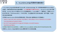 3.ros_arduino_bridge开源软件包简介