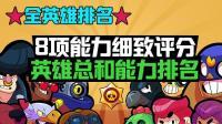荒野乱斗★Brawl Stars★全英雄排名! 各项能力评分, 隐藏属性揭晓, 全部数据化【Relax解说】