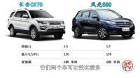 八万级工薪七座SUV 风光580和大迈X5性价比谁更高?