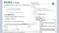 2.1 网页基本概念和基本框架