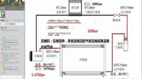 中汽同盟张欢17.5.25汽车空调系统制冷原理与系统压力