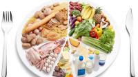 怎样做到膳食平衡, 每天吃四种食物就可以满足身体需要了