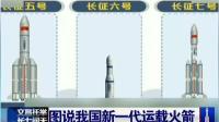 技术的价值微视频——图说我国新一代运载火箭