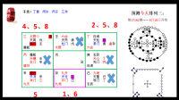 新梅课堂020:提前预测彩票号码,视频上传时间在开奖前(上传时间20:28、开奖时间20:30)