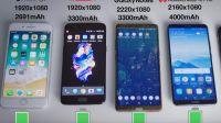 华为 Mate 10 Pro VS 三星Note 8 VS iPhone 8 Plus VS 一加5 电池续航测试,结果很意外!