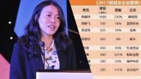 2017胡润女富豪榜, 前五均来自中国