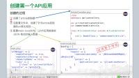 2. 第一个API应用