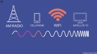 WiFi和WLAN的区别, 你知道吗?