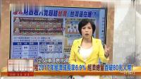 台媒: 大陆2017年经济总量首破80兆人民币, 而台湾经济还在憨憨大睡!