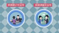 动画揭调查失业率和登记失业率啥区别