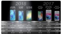 新款iPhone进入试产, 贾跃亭亮相法拉第大会