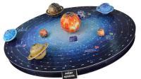 为何冥王星会被从太阳系的九大行星里除名? 不知道的速看