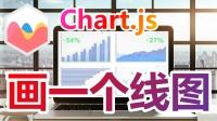 04★Chart.js入门学习★画一个线图