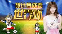 去世界杯必吃的网红冰淇淋, 中国cctv转播世界杯原来在这里!