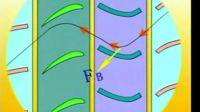 液力变矩器的工作原理