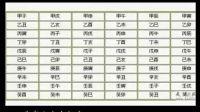 03《中国古代算命术剖析》天干地支(上)