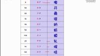 日语五十音学习视频 快速入门学日语(11发音速记法)