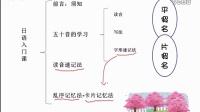 日语五十音学习视频 快速入门学日语(12卡片速记法)