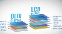 OLED屏幕和LCD屏幕的区别与优劣 (上)