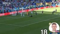 2018年俄罗斯世界杯169粒进球全记录