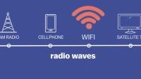 路由器的2.4G频段和5G频段有什么区别? 哪个更好呢?