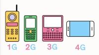 2G3G4G5G等中的G代表的是什么 它们之间的差异又在哪里